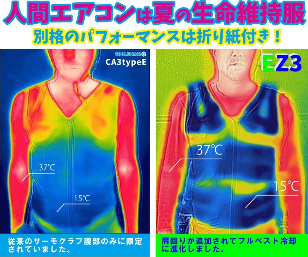 熱中症対策人間エアコンフルボディ冷却着衣ベスト型水冷服(下着)サラリーマンエアコンCoolArmor CA3 EZ3(単品)保冷性、耐久性を向上した過酷な現場のための着衣EZ3
